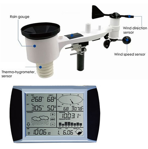 PC Connect Weather Stations