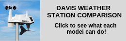 Compare Davis Weather Stations