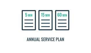 EnviroMonitor Annual Service Plan, 5 minutes